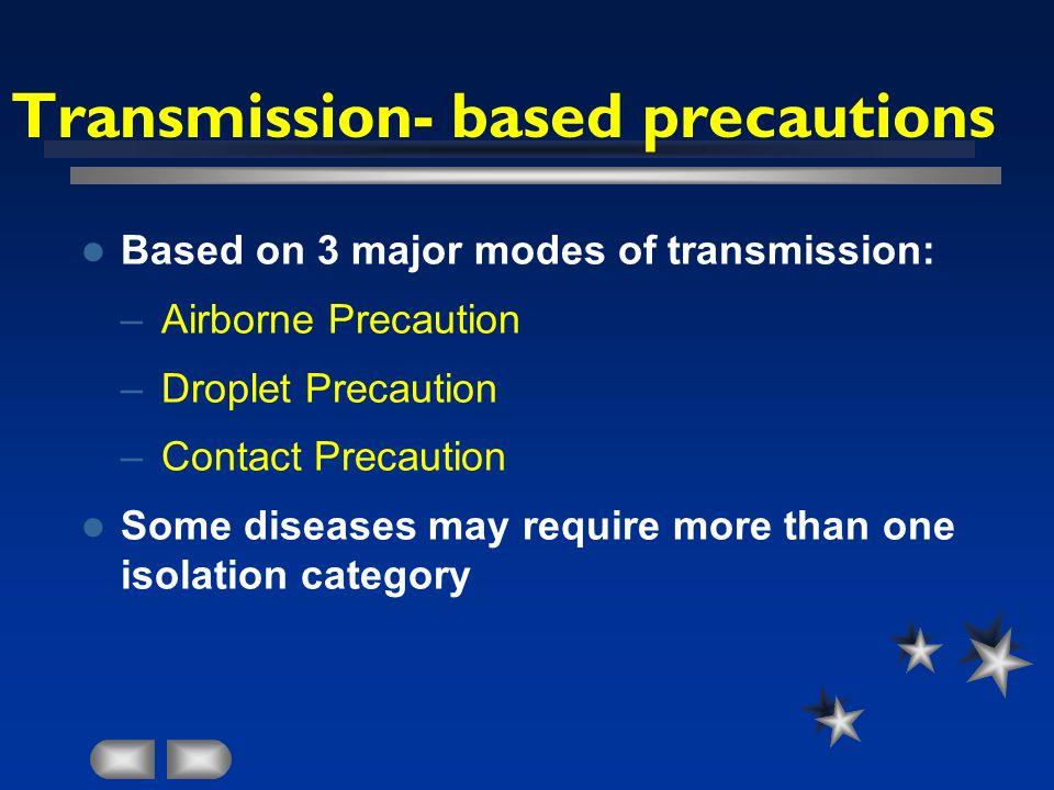 Transmission- based precautions