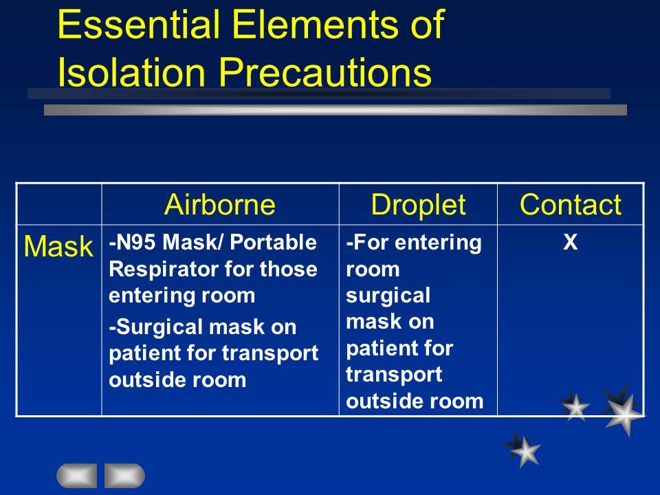 Essential Elements of Isolation Precautions