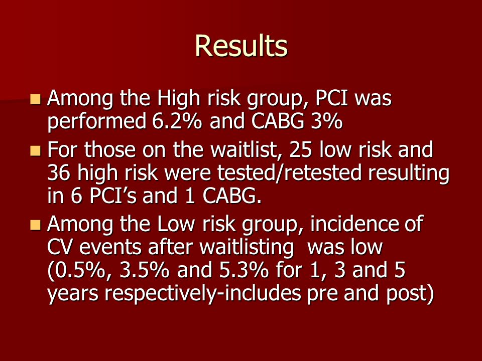 Results Among the High risk group, PCI was performed 6.2% and CABG 3%