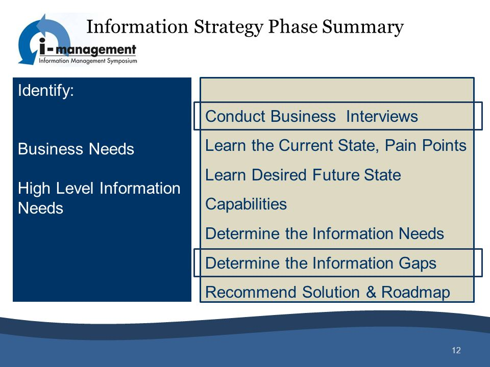 Information Strategy Phase Summary