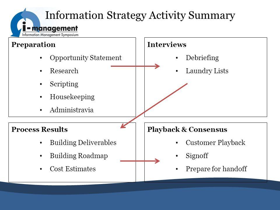 Information Strategy Activity Summary