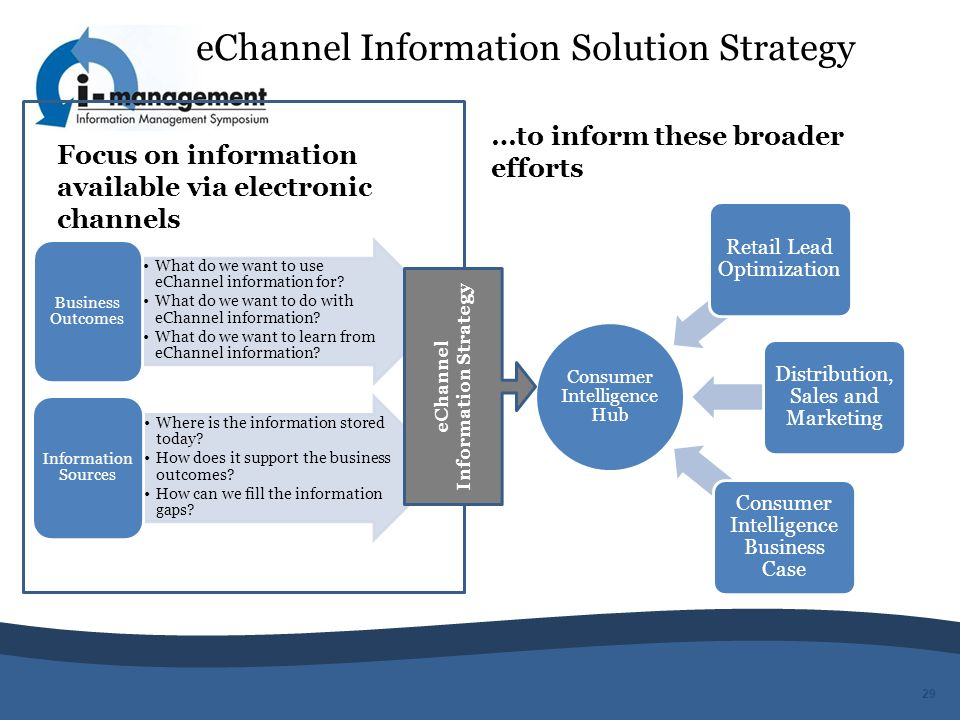 eChannel Information Solution Strategy