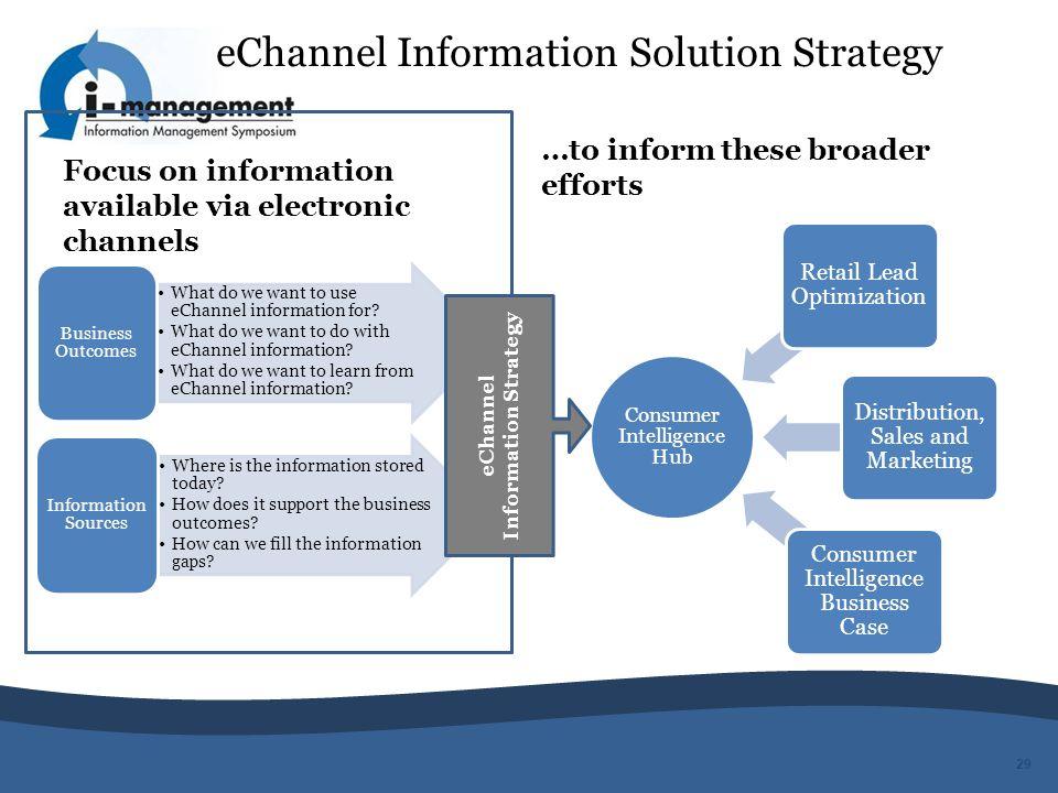 eChannel Information Solution Strategy