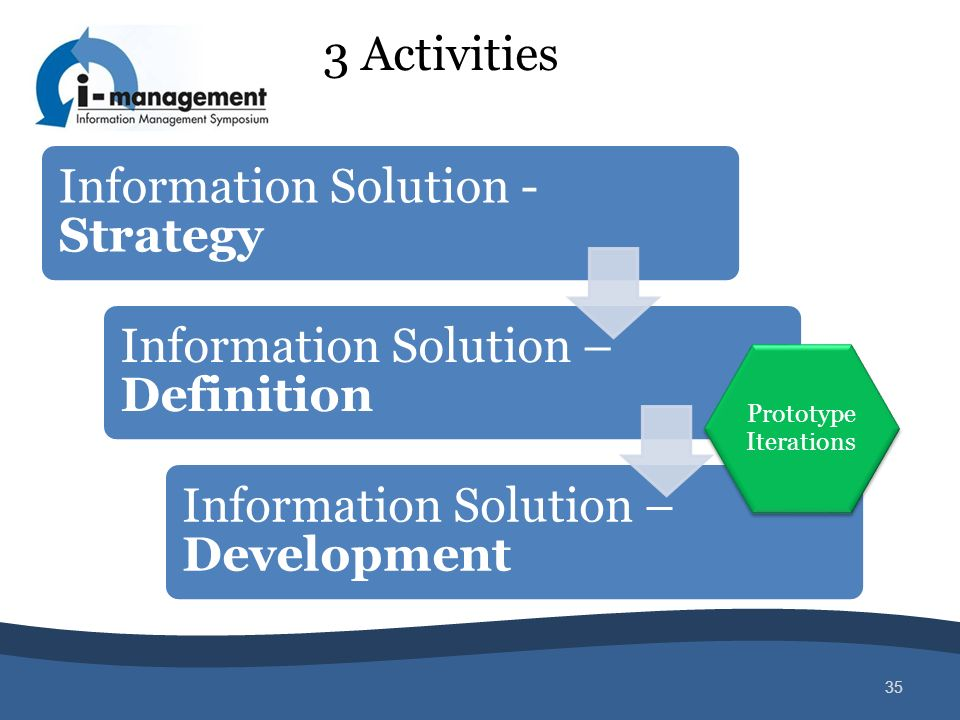 Information Solution - Strategy