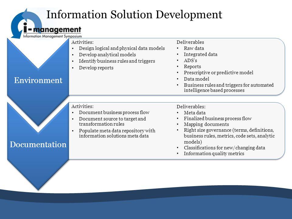 Information Solution Development