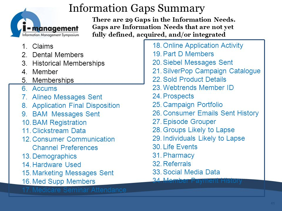 Information Gaps Summary