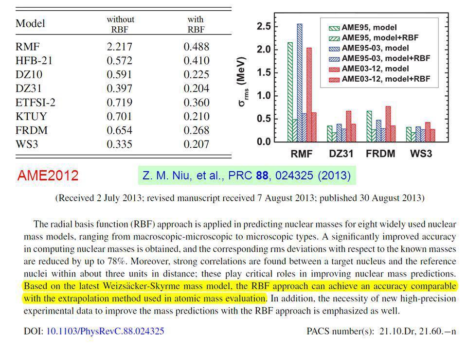 AME2012 Z. M. Niu, et al., PRC 88, 024325 (2013)