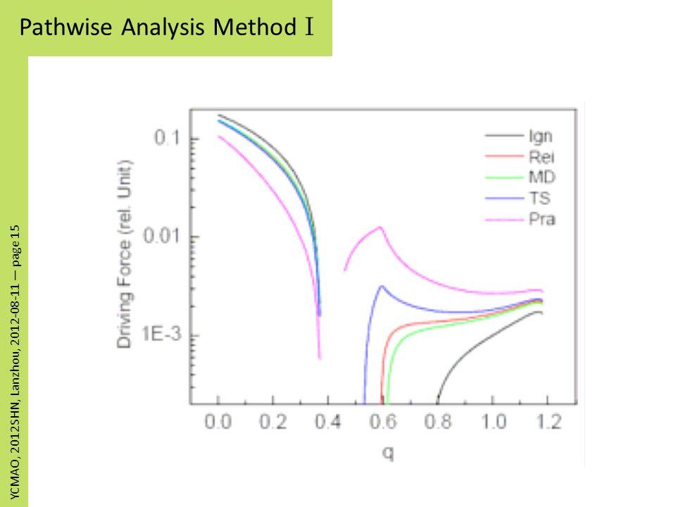 Pathwise Analysis Method I