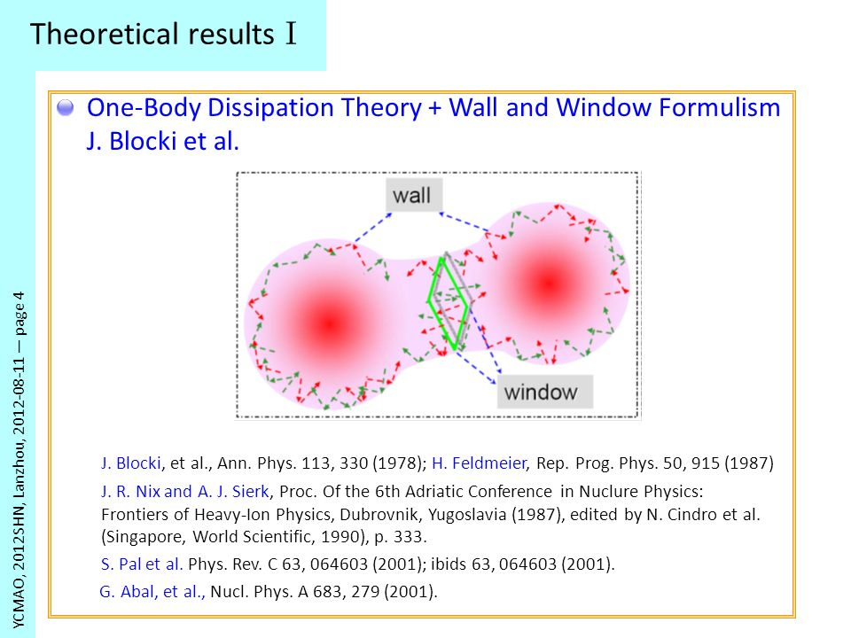 Theoretical results I YCMAO, 2012SHN, Lanzhou, 2012-08-11 — page 4. One-Body Dissipation Theory + Wall and Window Formulism.