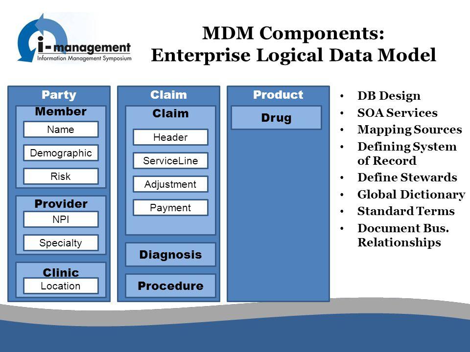 MDM Components: Enterprise Logical Data Model