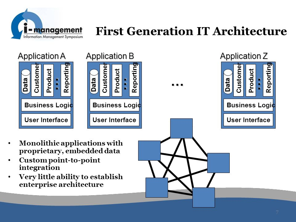 First Generation IT Architecture