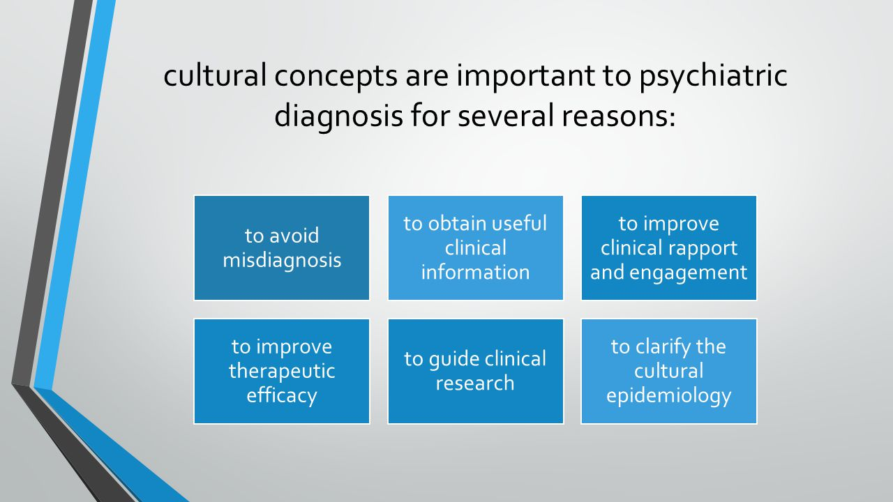 4/7/2017 cultural concepts are important to psychiatric diagnosis for several reasons: to avoid misdiagnosis.