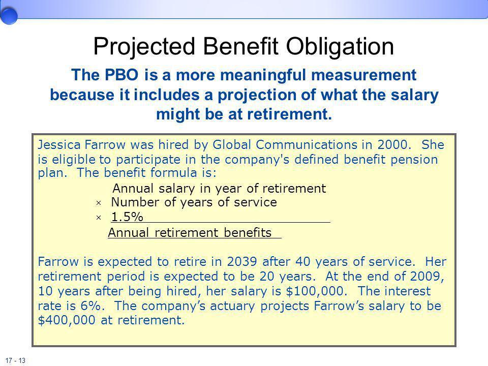 Projected Benefit Obligation
