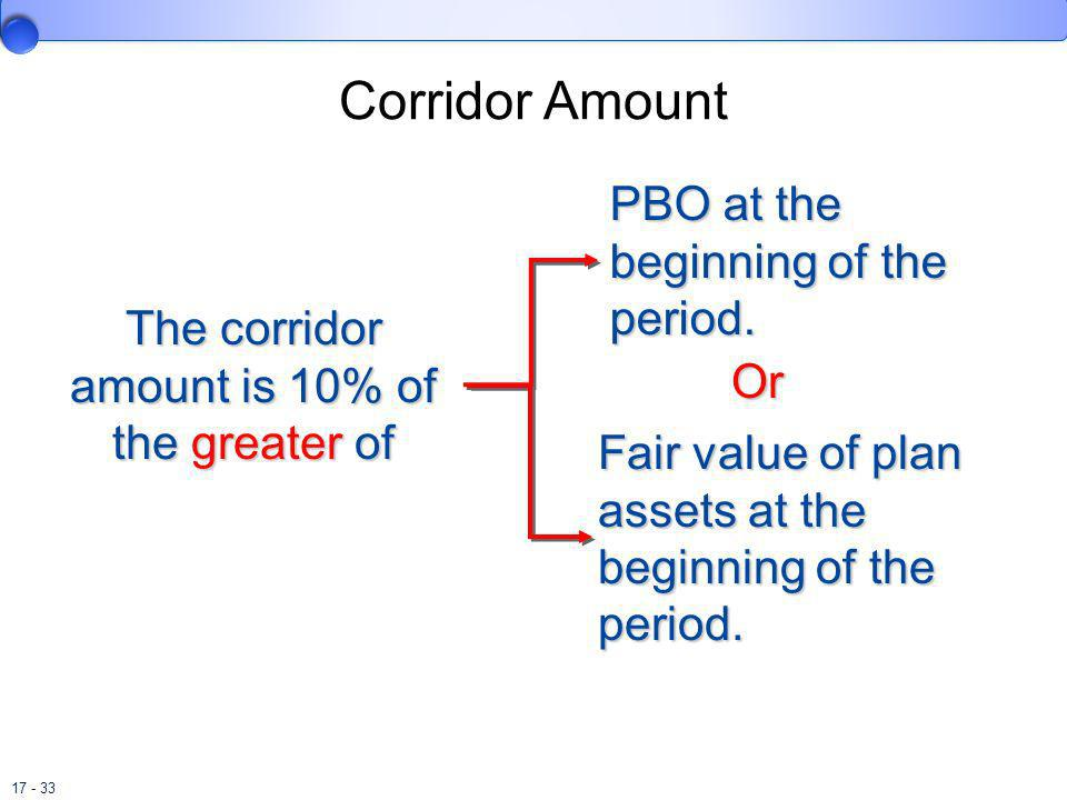 The corridor amount is 10% of the greater of