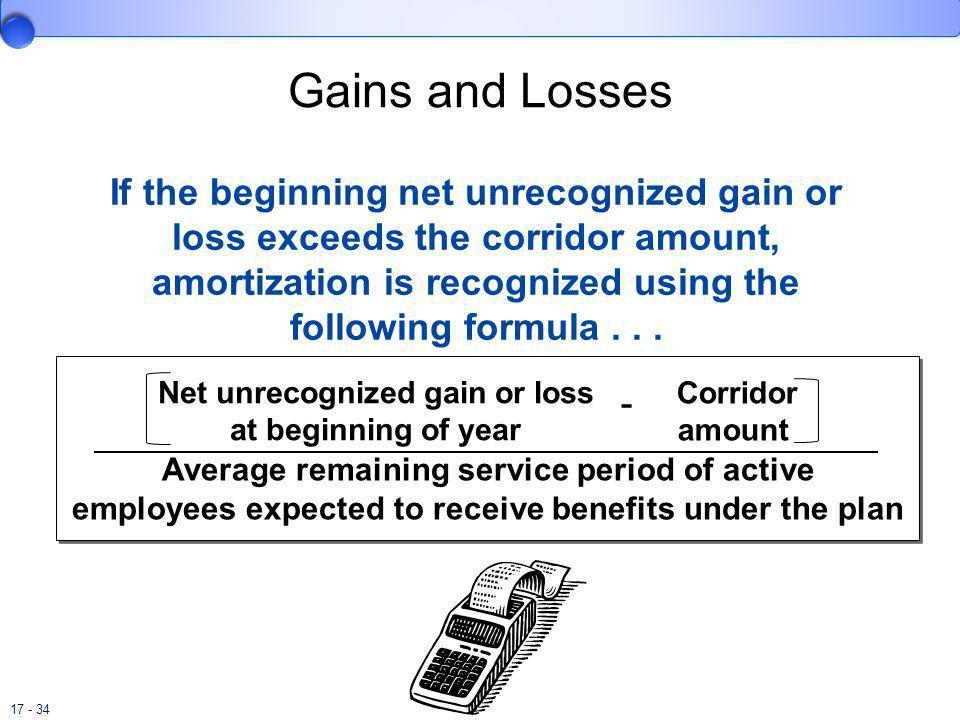 Net unrecognized gain or loss