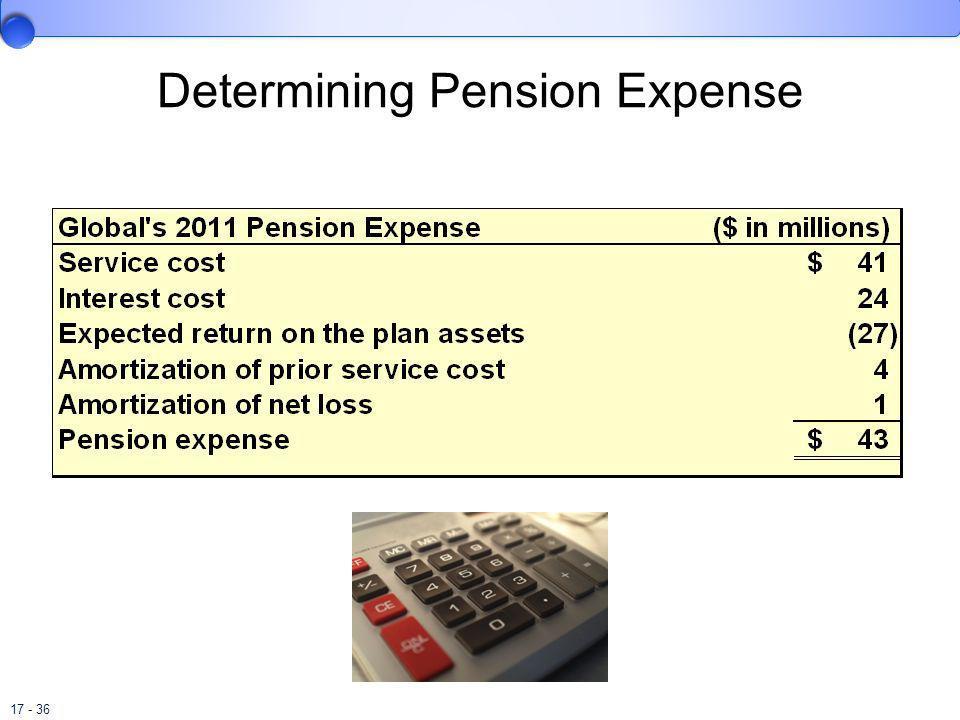 Determining Pension Expense
