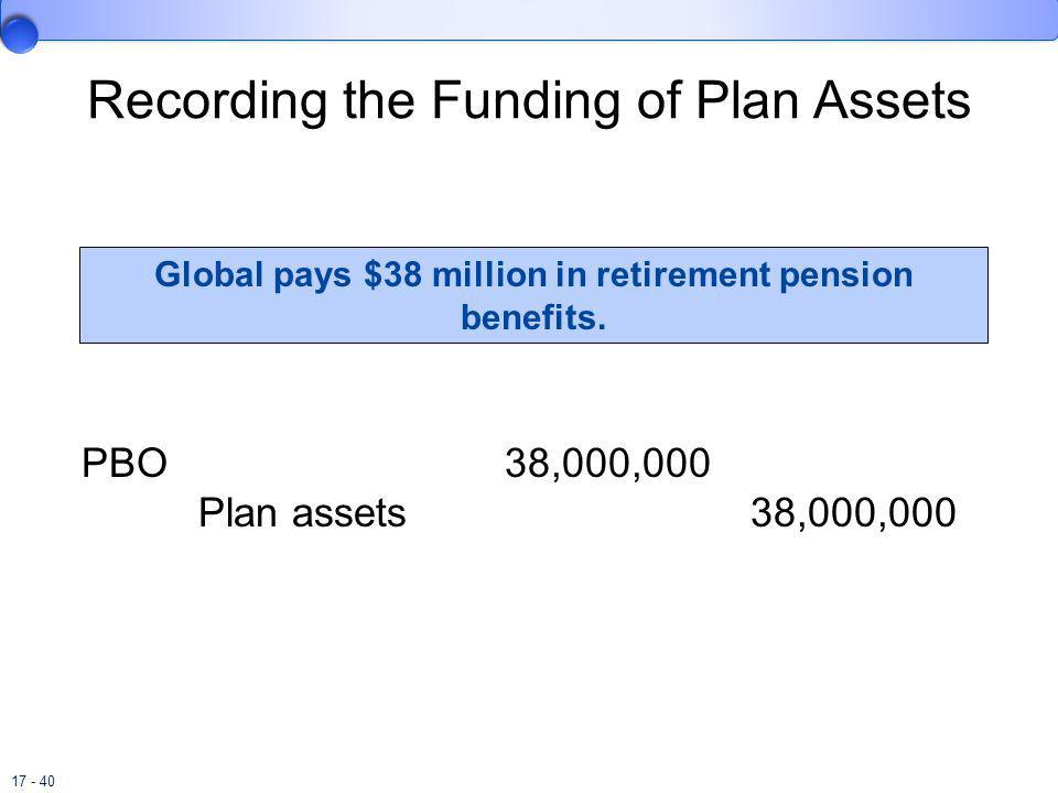 Recording the Funding of Plan Assets