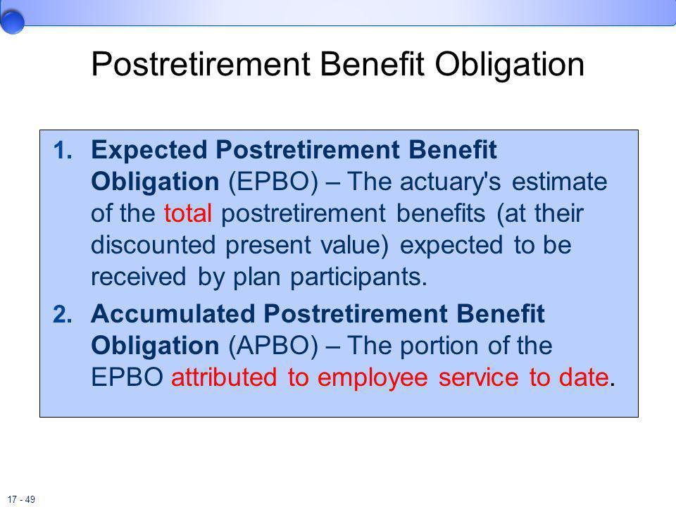 Postretirement Benefit Obligation