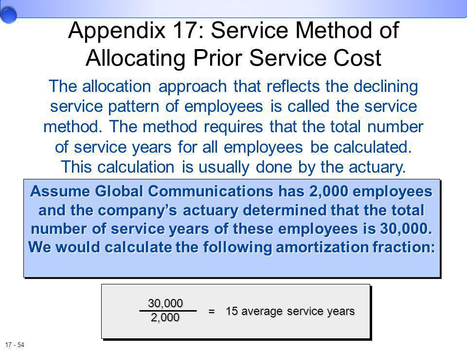 Appendix 17: Service Method of Allocating Prior Service Cost