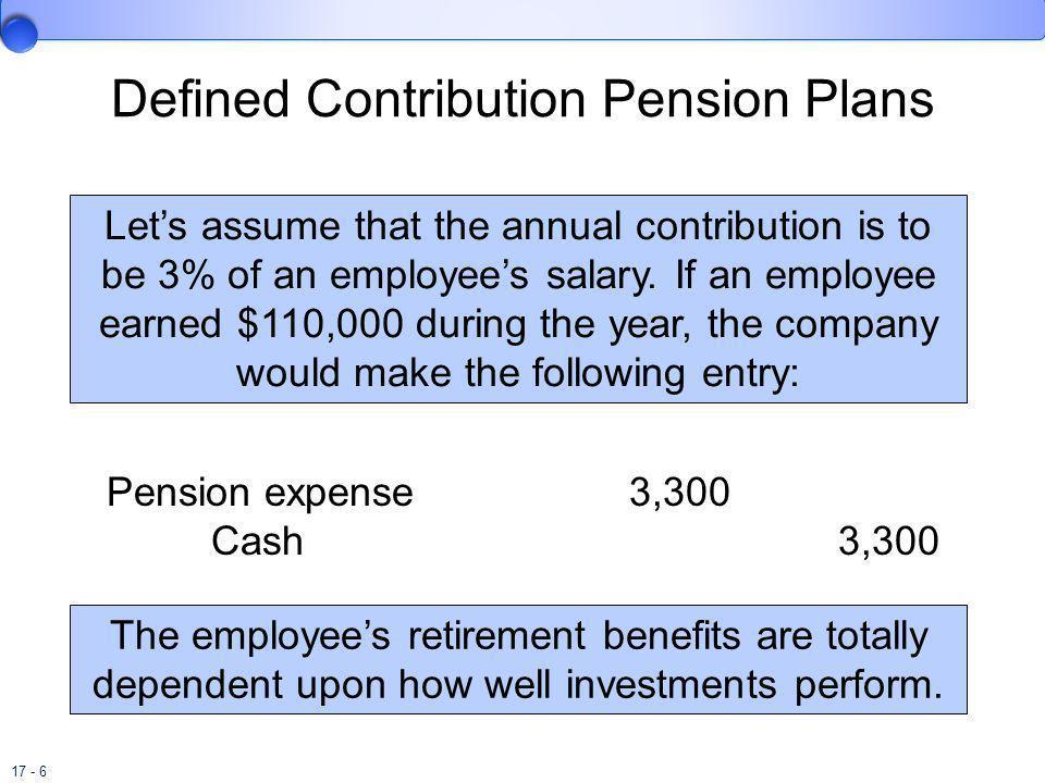 Defined Contribution Pension Plans