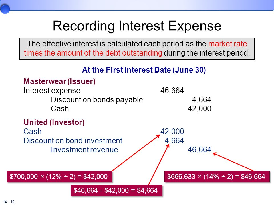 Recording Interest Expense