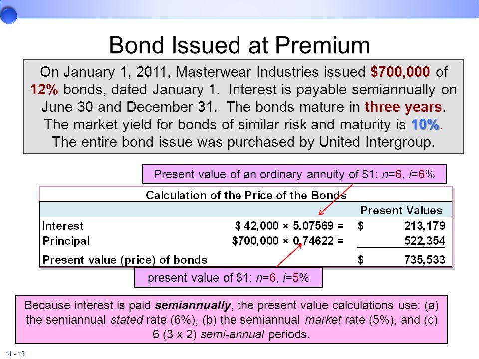 Bond Issued at Premium