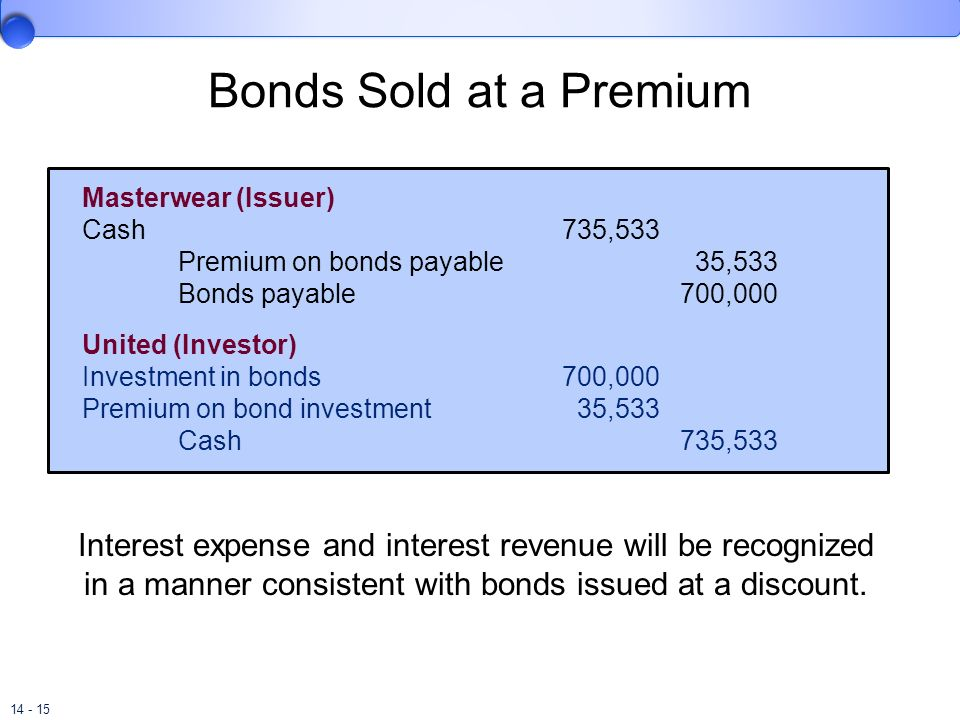 Bonds Sold at a PremiumMasterwear (Issuer) Cash 735,533. Premium on bonds payable 35,533.