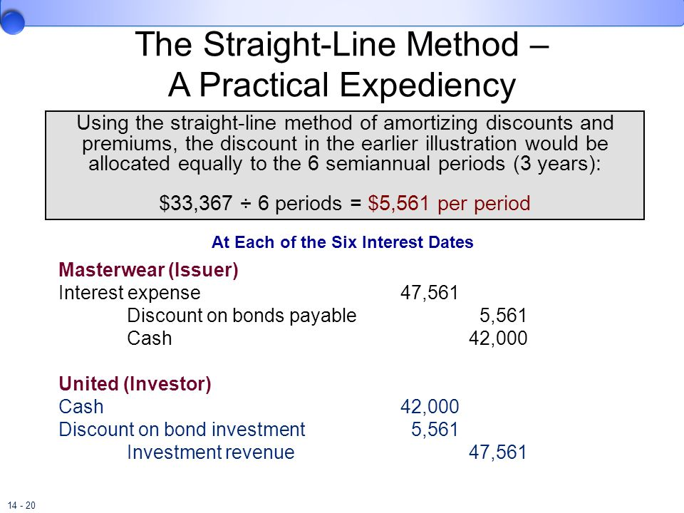 The Straight-Line Method – A Practical Expediency