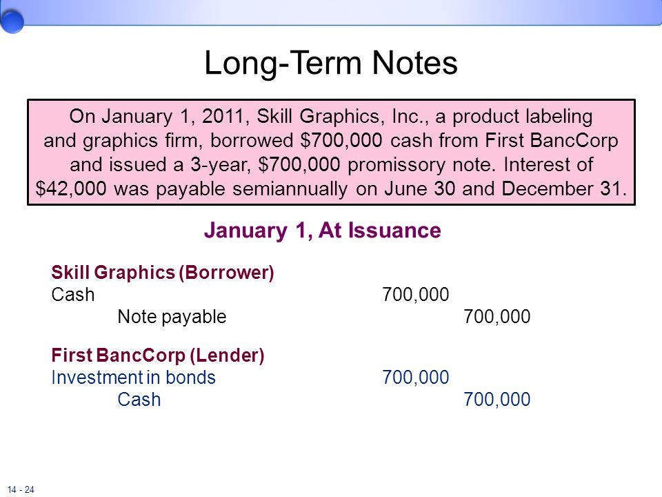 Long-Term Notes January 1, At Issuance