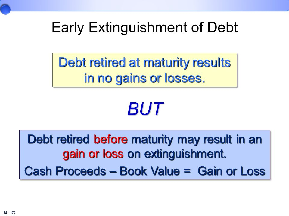 Accounting For Early Extinguishment Of Debt