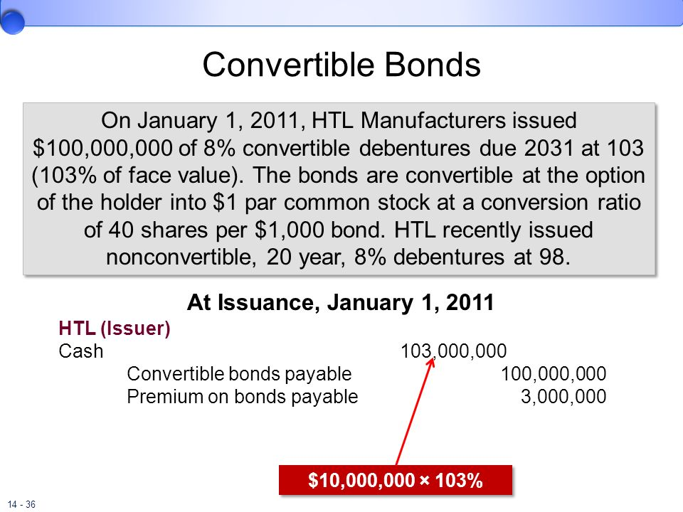 Convertible Bonds