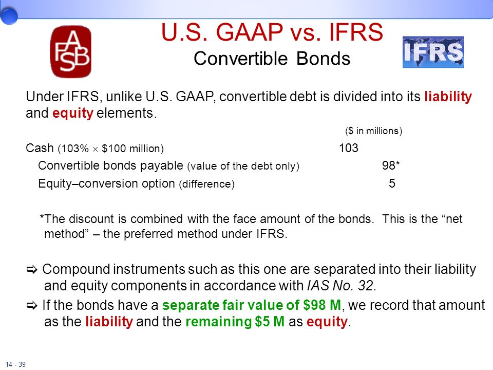 U.S. GAAP vs. IFRS Convertible Bonds