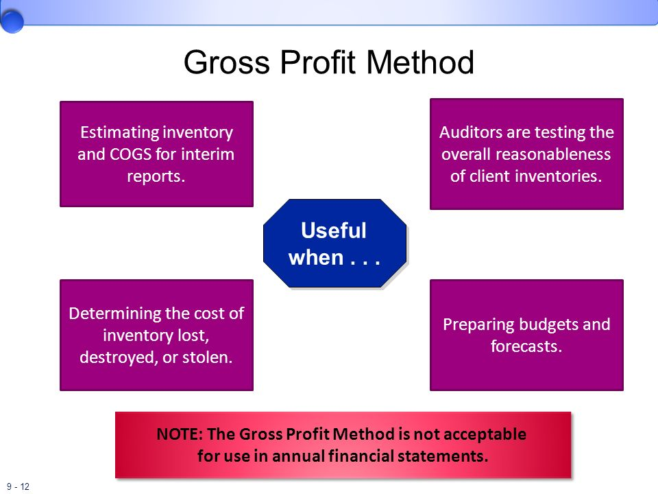 Gross Profit Method Useful when . . .