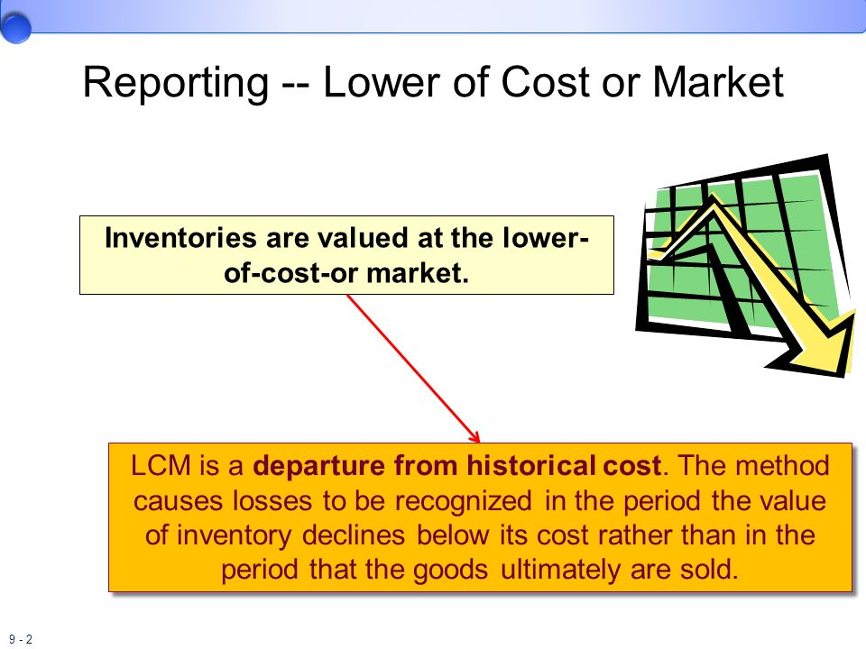 Reporting -- Lower of Cost or Market