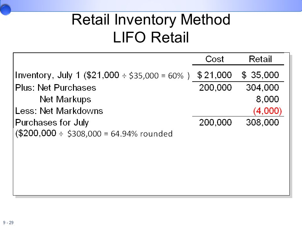 Retail Inventory Method LIFO Retail