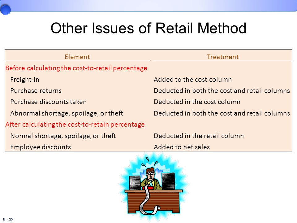 Other Issues of Retail Method