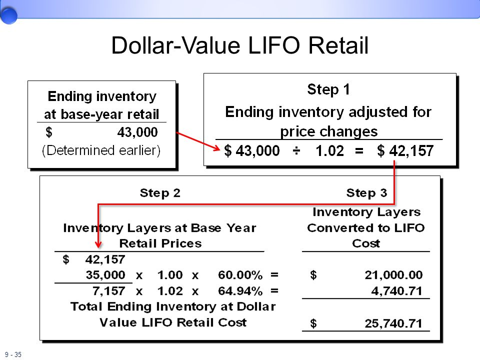 summary for lifo method What is 'last in, first out - lifo' based on the lifo method, the last inventory in is the first inventory sold this means the widgets that cost $200 sold first.