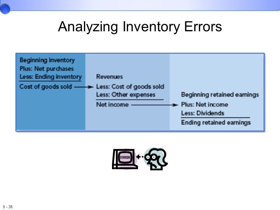 Analyzing Inventory Errors