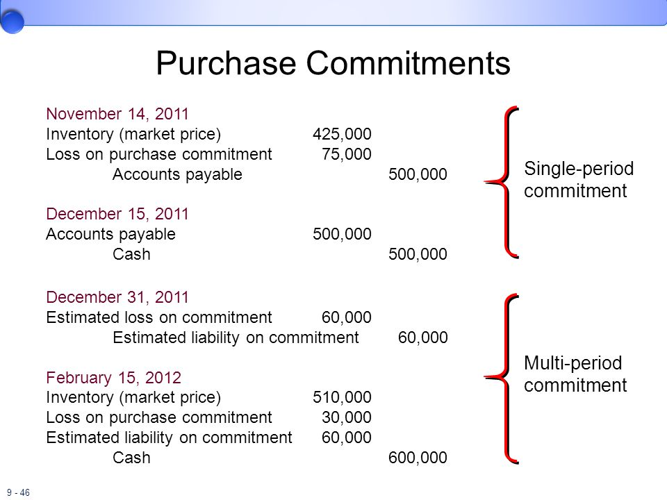 Purchase Commitments Single-period commitment Multi-period commitment