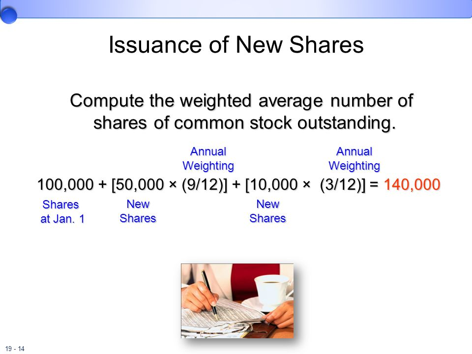 Issuance of New Shares Compute the weighted average number of shares of common stock outstanding. Annual.