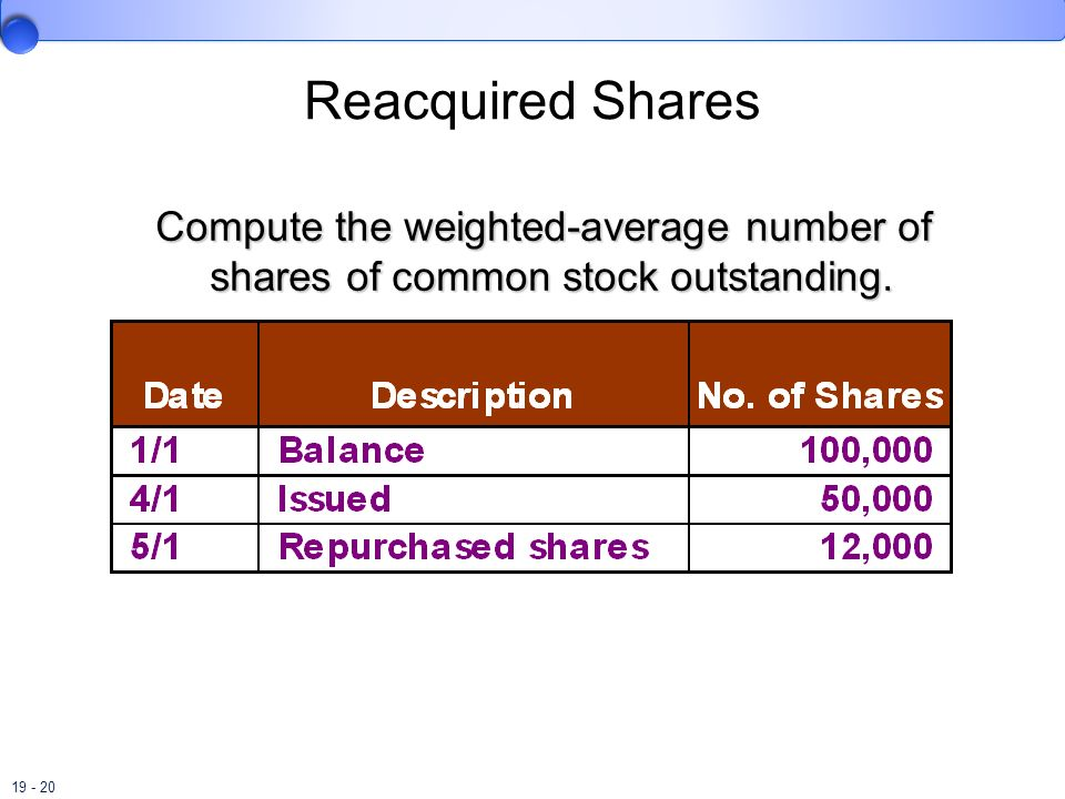 Reacquired SharesCompute the weighted-average number of shares of common stock outstanding.