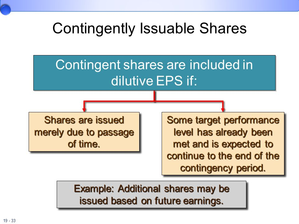 Contingently Issuable Shares