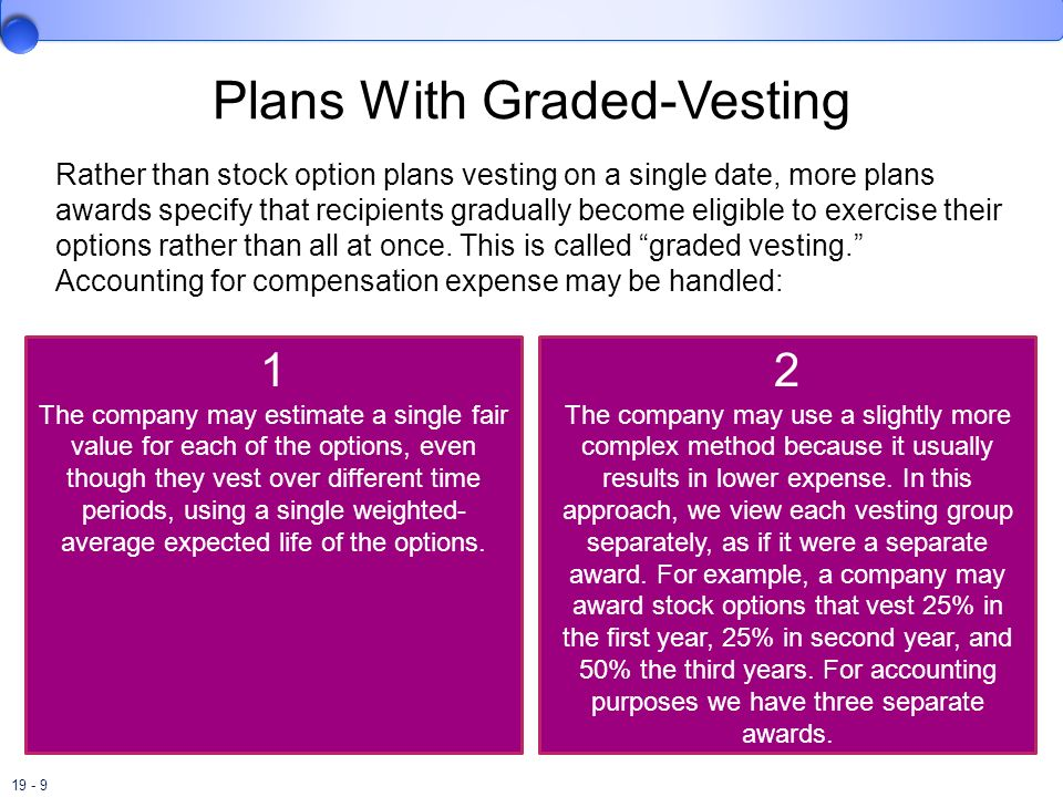 Plans With Graded-Vesting