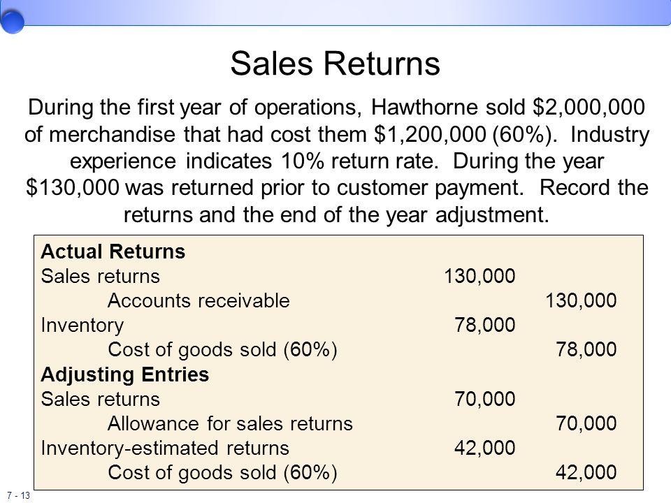 Sales Returns