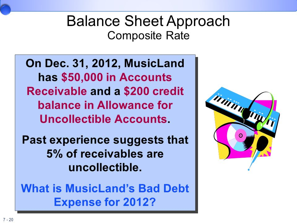 Balance Sheet Approach Composite Rate
