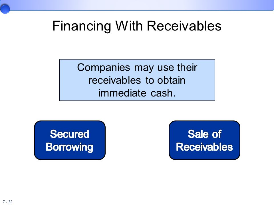 Financing With Receivables