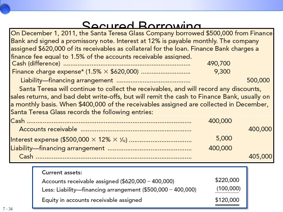 case cash and receivables In this case, a negative cff for the cash outlay to retire debt could plunge net cash flow to zero even though notice that trade receivables (also known as accounts receivable) reduces cfo by about $255 million: trade receivables is a 'use of cash' this is because, as a current.