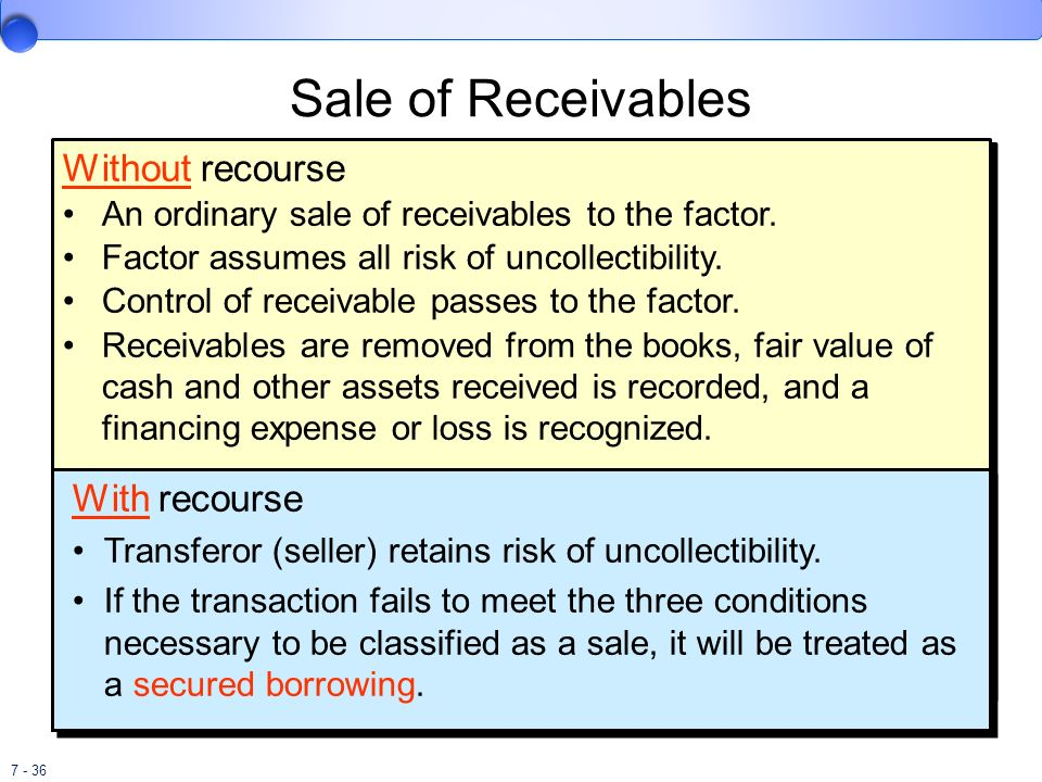 Sale of Receivables Without recourse With recourse