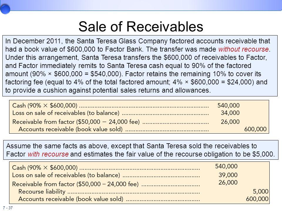 Sale of Receivables