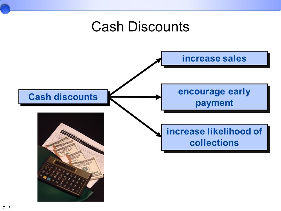encourage early payment increase likelihood of collections